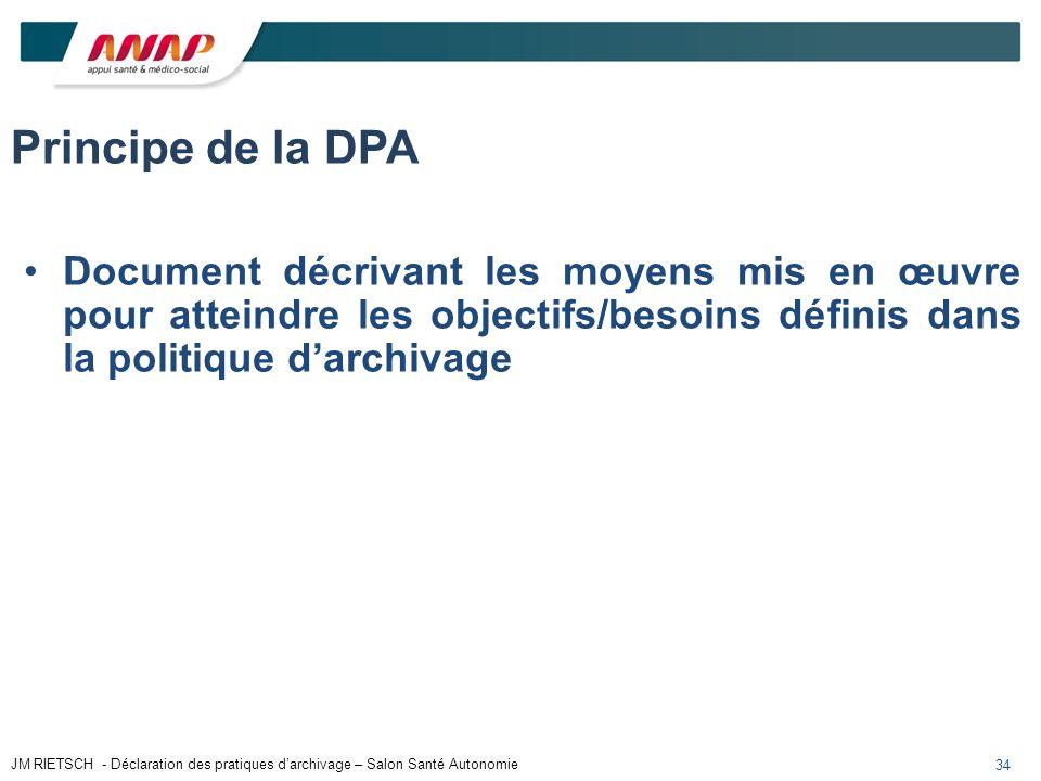 34 Principe de la DPA Document décrivant les moyens mis en œuvre pour atteindre les objectifs/besoins définis dans la politique darchivage JM RIETSCH