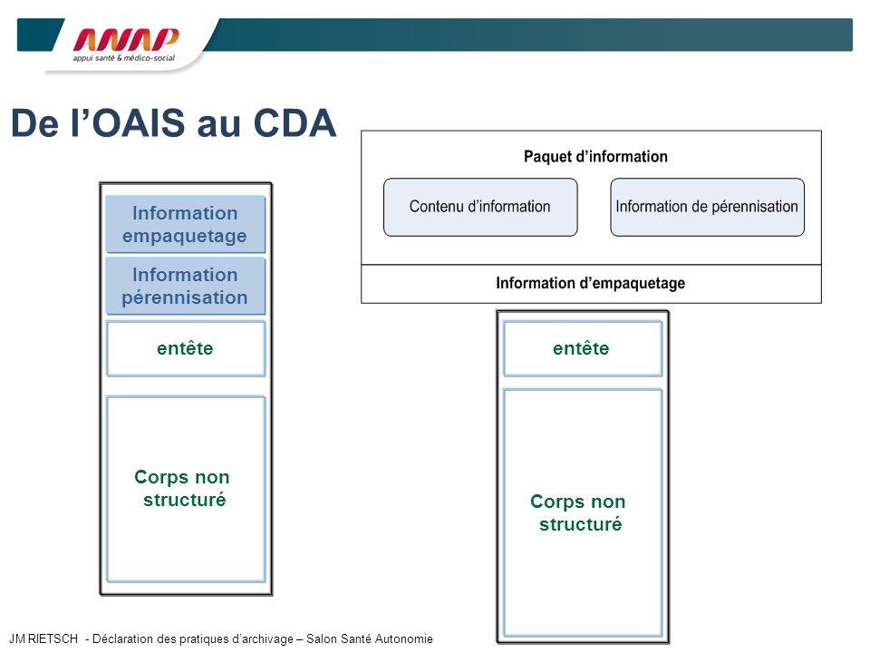 entête Corps non structuré De lOAIS au CDA entête Corps non structuré Information pérennisation Information empaquetage JM RIETSCH - Déclaration des p