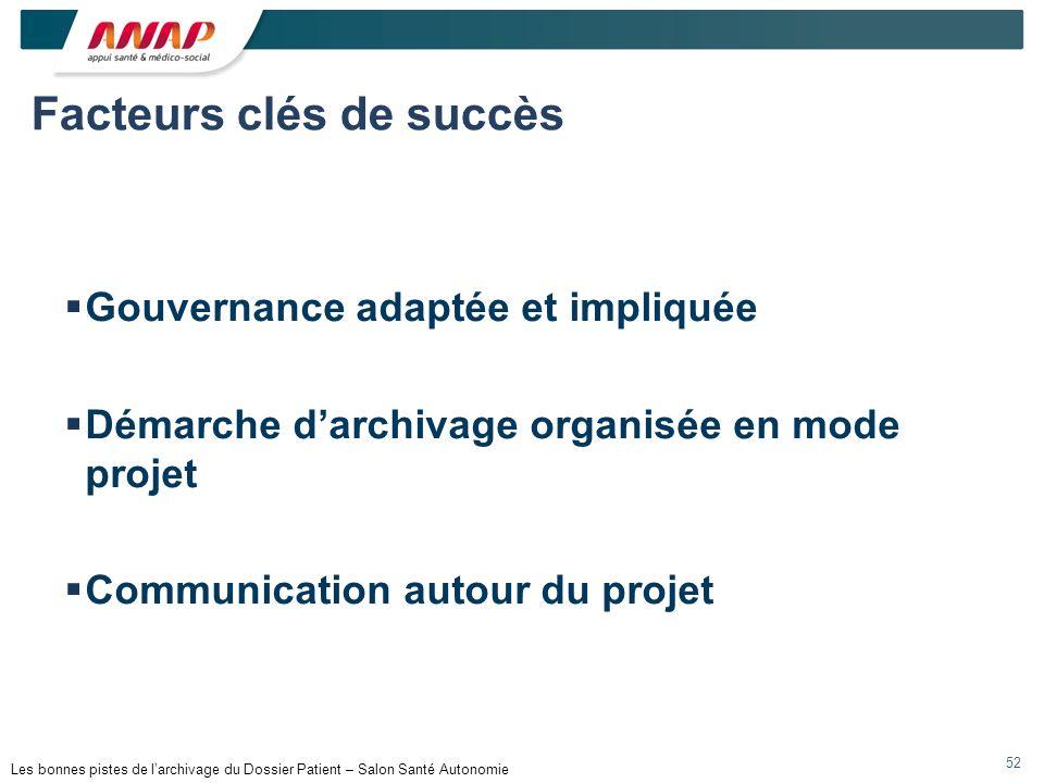 52 Facteurs clés de succès Gouvernance adaptée et impliquée Démarche darchivage organisée en mode projet Communication autour du projet Les bonnes pis