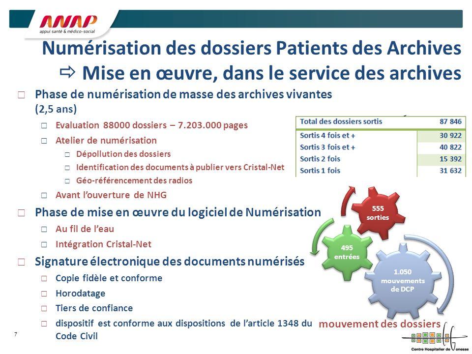 7 Numérisation des dossiers Patients des Archives Mise en œuvre, dans le service des archives Phase de numérisation de masse des archives vivantes (2,