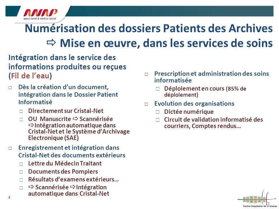 Intégration dans le service des informations produites ou reçues (Fil de leau) Dès la création dun document, intégration dans le Dossier Patient Infor
