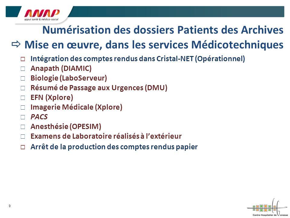 Intégration des comptes rendus dans Cristal-NET (Opérationnel) Anapath (DIAMIC) Biologie (LaboServeur) Résumé de Passage aux Urgences (DMU) EFN (Xplor
