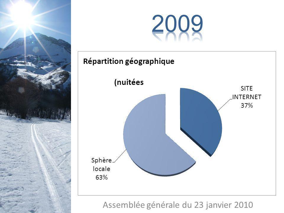 Assemblée générale du 23 janvier 2010