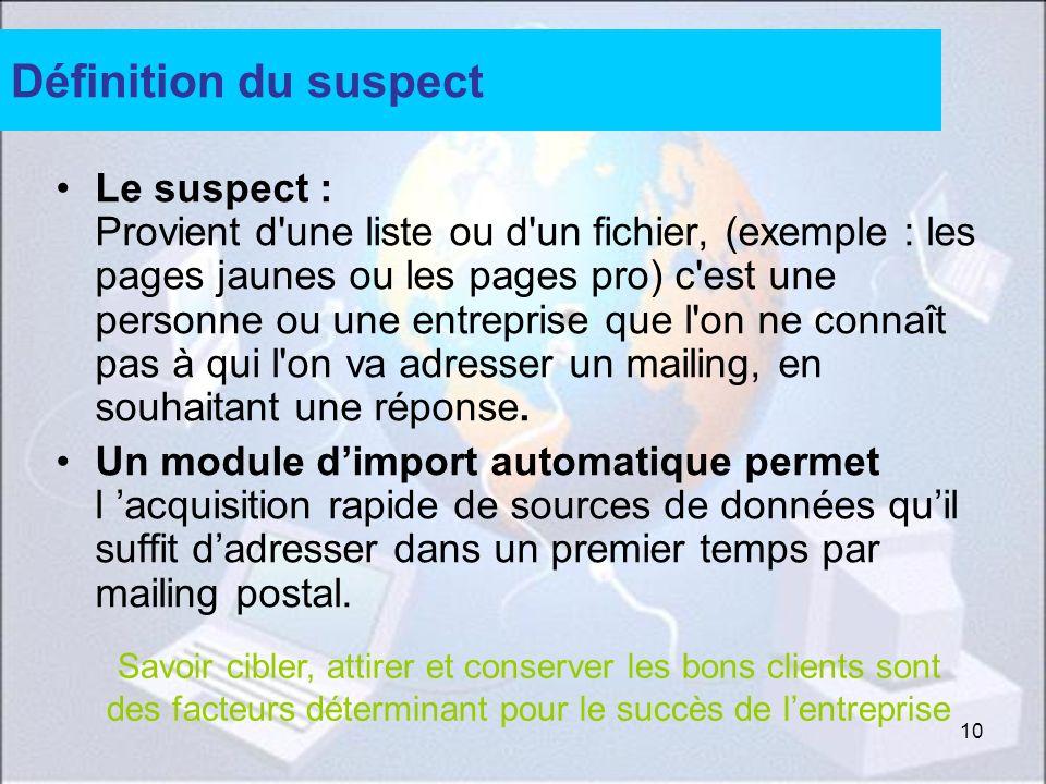 10 Définition du suspect Le suspect : Provient d une liste ou d un fichier, (exemple : les pages jaunes ou les pages pro) c est une personne ou une entreprise que l on ne connaît pas à qui l on va adresser un mailing, en souhaitant une réponse.