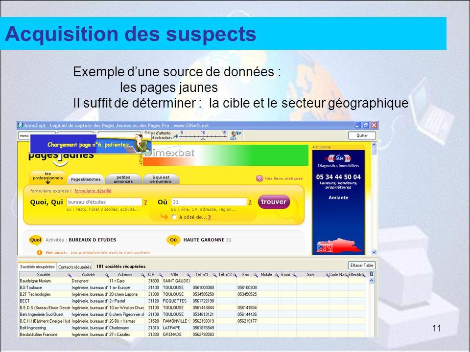 11 Acquisition des suspects Exemple dune source de données : les pages jaunes Il suffit de déterminer : la cible et le secteur géographique