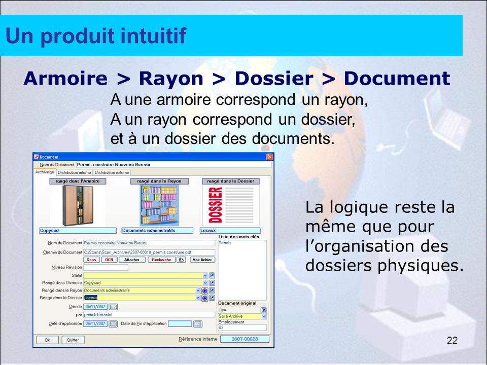 22 Un produit intuitif La logique reste la même que pour lorganisation des dossiers physiques. Armoire > Rayon > Dossier > Document A une armoire corr