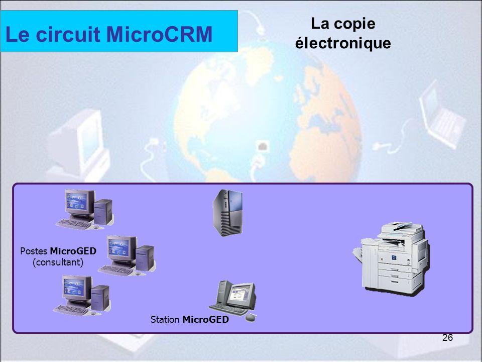 26 La copie électronique Station MicroGED Postes MicroGED (consultant) Lutilisateur Scanne le Document au lieu de le photocopier Le document électroni