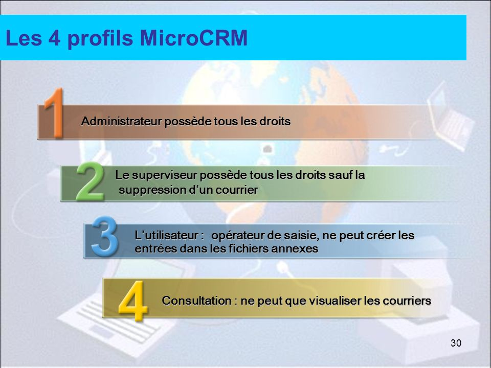 30 Les 4 profils MicroCRM Administrateur possède tous les droits Consultation : ne peut que visualiser les courriers Le superviseur possède tous les droits sauf la suppression dun courrier Lutilisateur : opérateur de saisie, ne peut créer les entrées dans les fichiers annexes