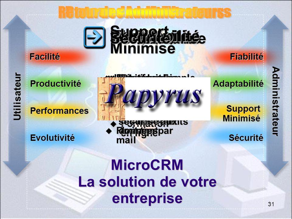 31 MicroCRM La solution de votre entreprise Facilité Productivité Performances Fiabilité Adaptabilité Support Minimisé EvolutivitéSécurité Facilité Pr
