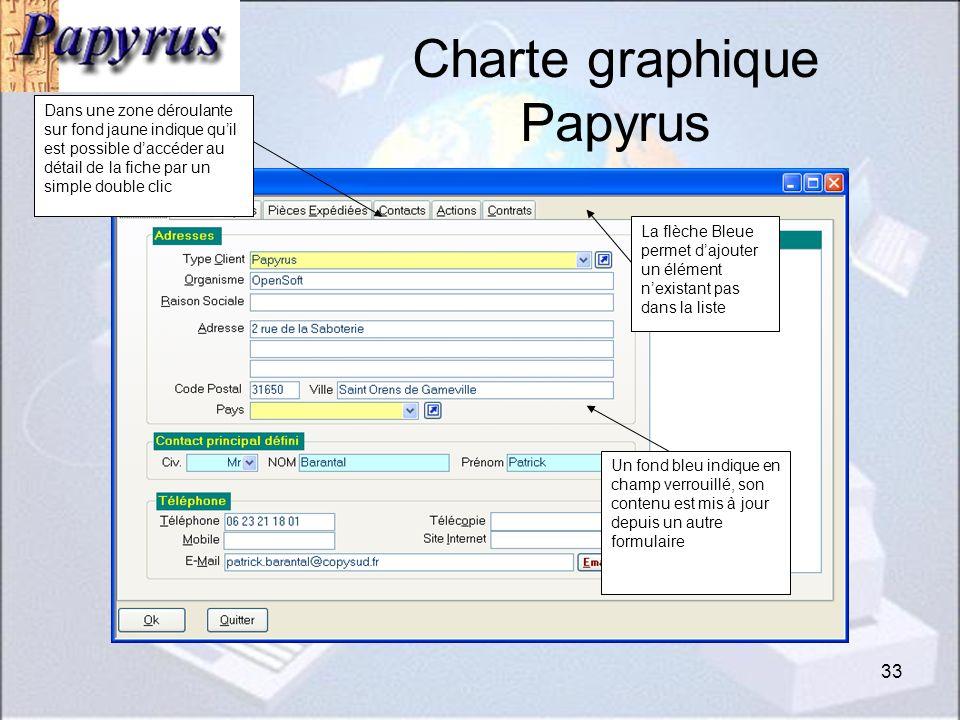 33 Charte graphique Papyrus Dans une zone déroulante sur fond jaune indique quil est possible daccéder au détail de la fiche par un simple double clic La flèche Bleue permet dajouter un élément nexistant pas dans la liste Un fond bleu indique en champ verrouillé, son contenu est mis à jour depuis un autre formulaire