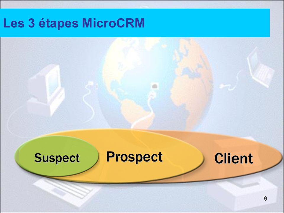 9 Les 3 étapes MicroCRM Client Prospect Suspect Import de Fichiers Pages Jaunes Dune & Bradstreet CCI Etc… Connaissance des Contacts de lentreprise Suivi des actions Victoire : Suivi du client Offres personnalisées