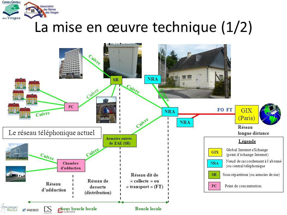 La mise en œuvre technique (1/2) Le réseau téléphonique actuel PC FO FT Réseau longue distance Réseau dit de « collecte » ou « transport » (FT) Réseau