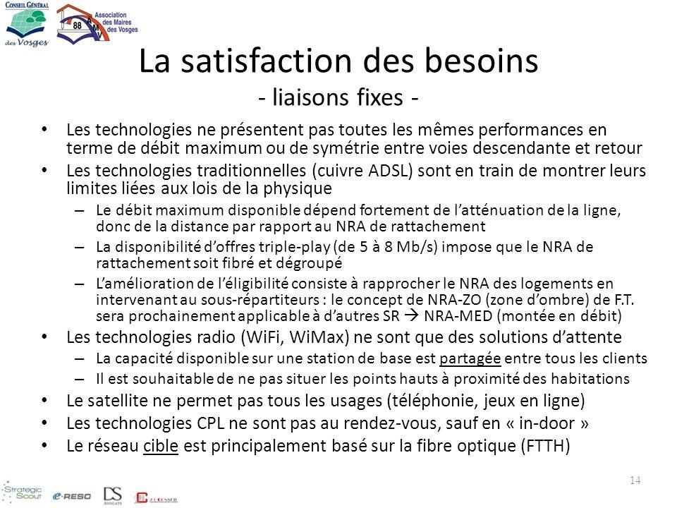 La satisfaction des besoins - liaisons fixes - Les technologies ne présentent pas toutes les mêmes performances en terme de débit maximum ou de symétr