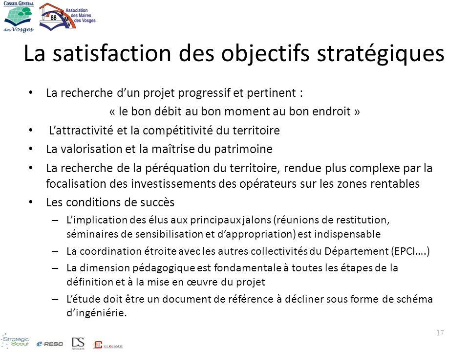La satisfaction des objectifs stratégiques La recherche dun projet progressif et pertinent : « le bon débit au bon moment au bon endroit » Lattractivi