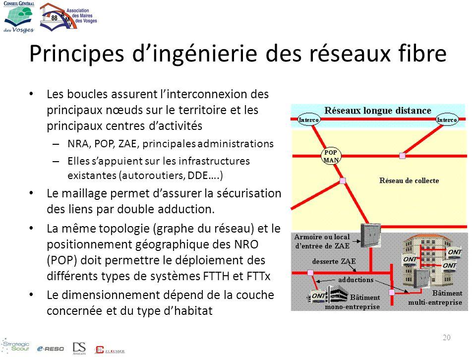 Principes dingénierie des réseaux fibre Les boucles assurent linterconnexion des principaux nœuds sur le territoire et les principaux centres dactivit