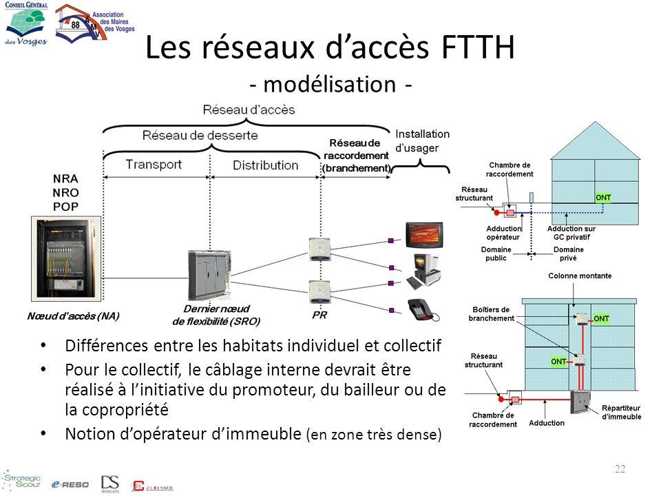 Les réseaux daccès FTTH - modélisation - Différences entre les habitats individuel et collectif Pour le collectif, le câblage interne devrait être réa