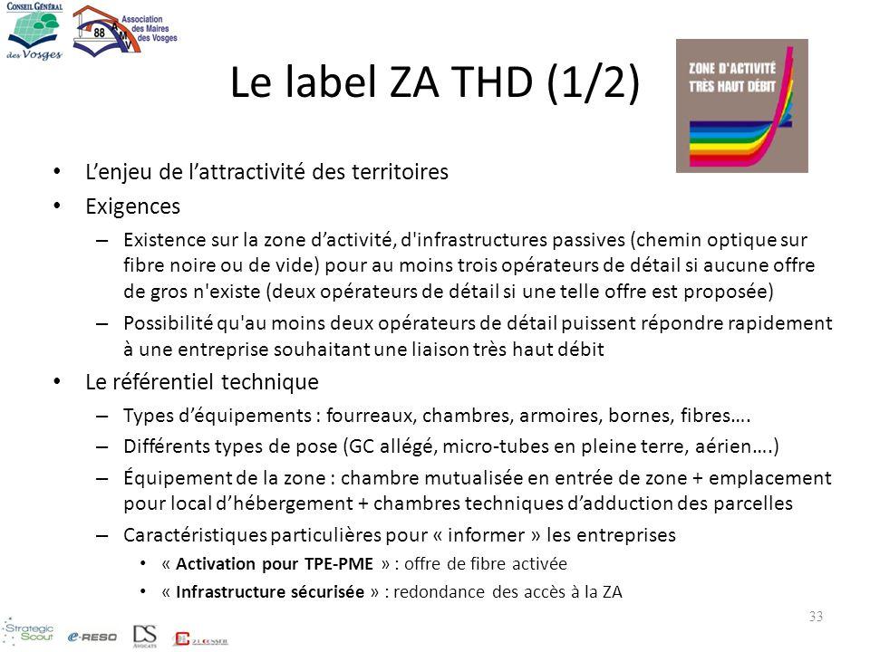 Le label ZA THD (1/2) Lenjeu de lattractivité des territoires Exigences – Existence sur la zone dactivité, d'infrastructures passives (chemin optique
