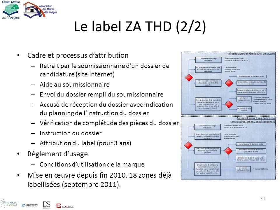 Le label ZA THD (2/2) Cadre et processus dattribution – Retrait par le soumissionnaire dun dossier de candidature (site Internet) – Aide au soumission