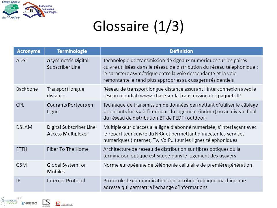 Glossaire (1/3) AcronymeTerminologieDéfinition ADSLAsymmetric Digital Subscriber Line Technologie de transmission de signaux numériques sur les paires
