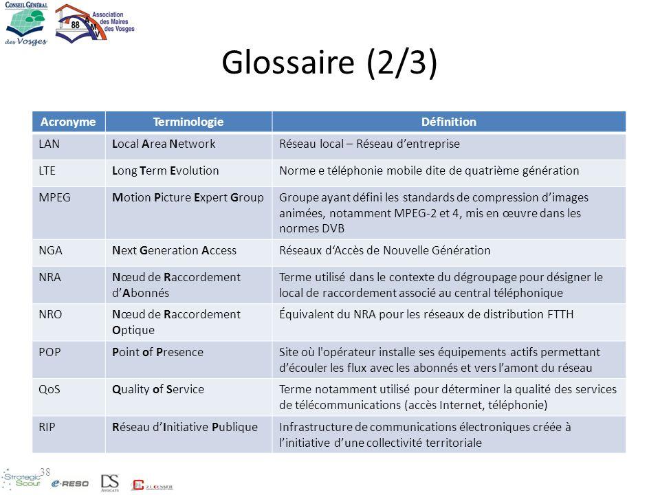 Glossaire (2/3) AcronymeTerminologieDéfinition LANLocal Area NetworkRéseau local – Réseau dentreprise LTELong Term EvolutionNorme e téléphonie mobile