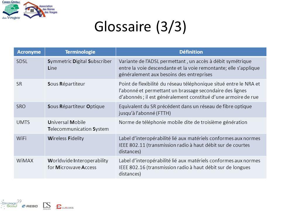 Glossaire (3/3) AcronymeTerminologieDéfinition SDSLSymmetric Digital Subscriber Line Variante de lADSL permettant, un accès à débit symétrique entre l