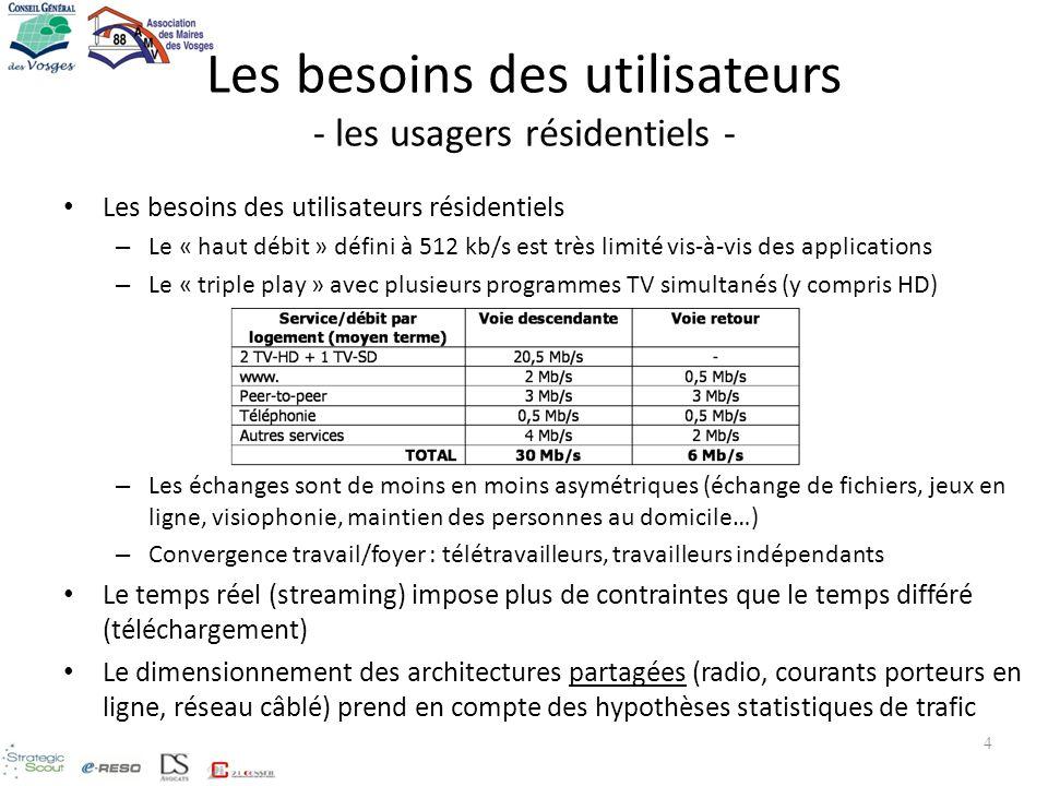 Les besoins des utilisateurs résidentiels – Le « haut débit » défini à 512 kb/s est très limité vis-à-vis des applications – Le « triple play » avec p