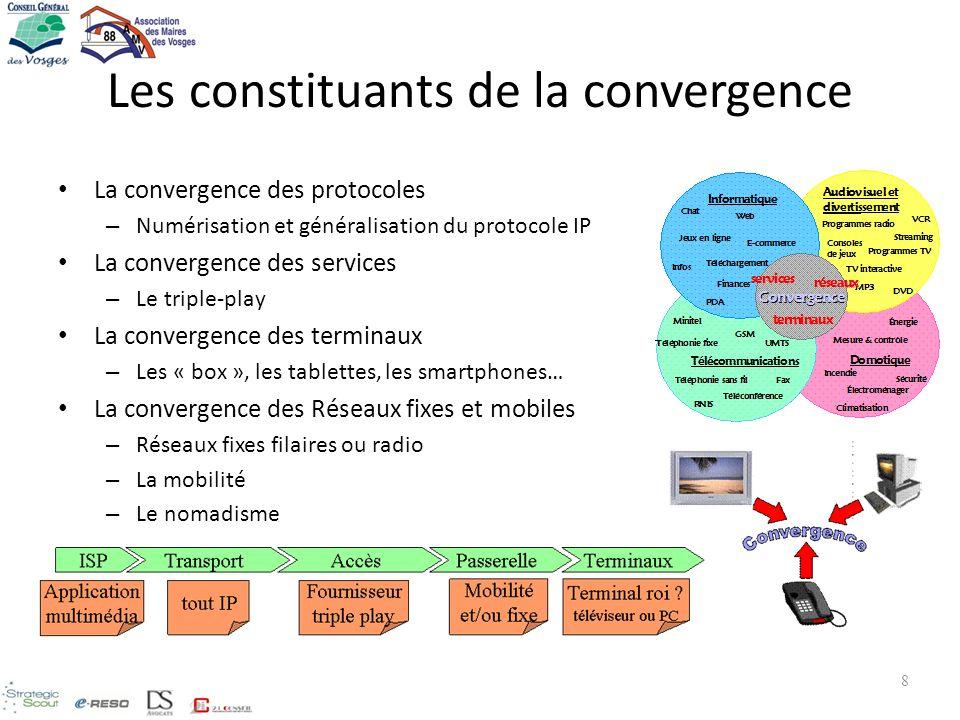 Les constituants de la convergence La convergence des protocoles – Numérisation et généralisation du protocole IP La convergence des services – Le tri