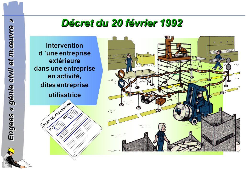 Engees « génie civil et m.œuvre » Engees « génie civil et m.œuvre » Décret du 8 janvier 1965 Le décret du 8/01/1965 reste d actualité 85 ART.