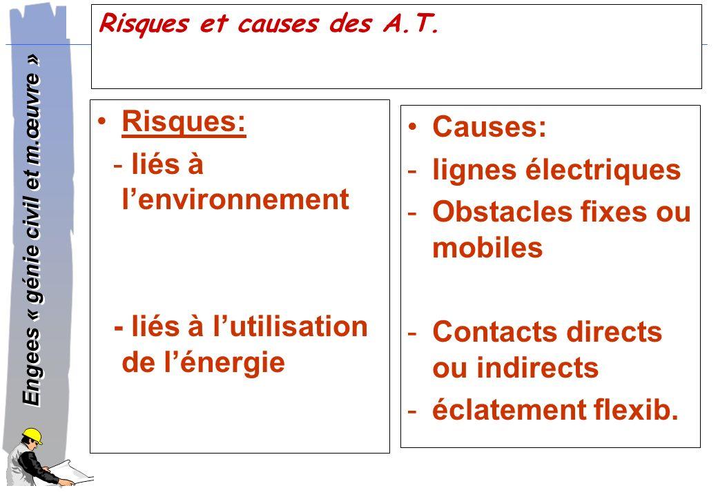 Engees « génie civil et m.œuvre » Engees « génie civil et m.œuvre » Risques et causes des A.T.