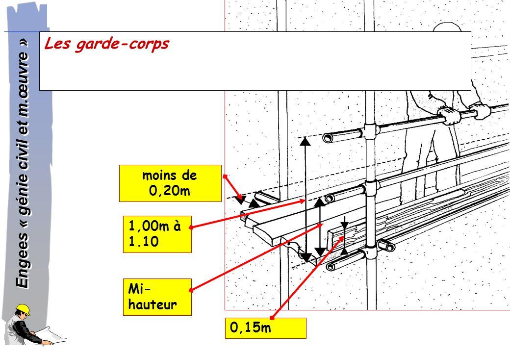 Engees « génie civil et m.œuvre » Engees « génie civil et m.œuvre » Les planchers préfabriqués servent aussi de contreventement horizontal