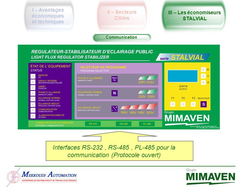 Communication Interfaces RS-232, RS-485, PL-485 pour la communication (Protocole ouvert) I – Avantages économiques et techniques II – Secteurs Cibles