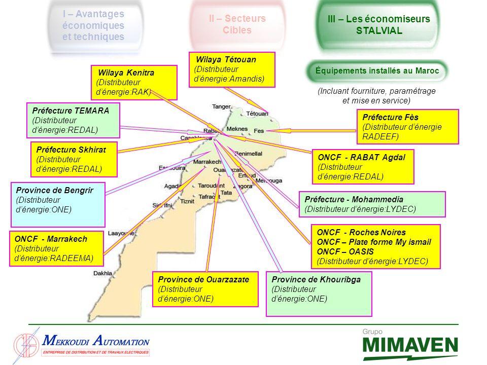Équipements installés au Maroc I – Avantages économiques et techniques II – Secteurs Cibles III – Les économiseurs STALVIAL Préfecture Skhirat (Distri
