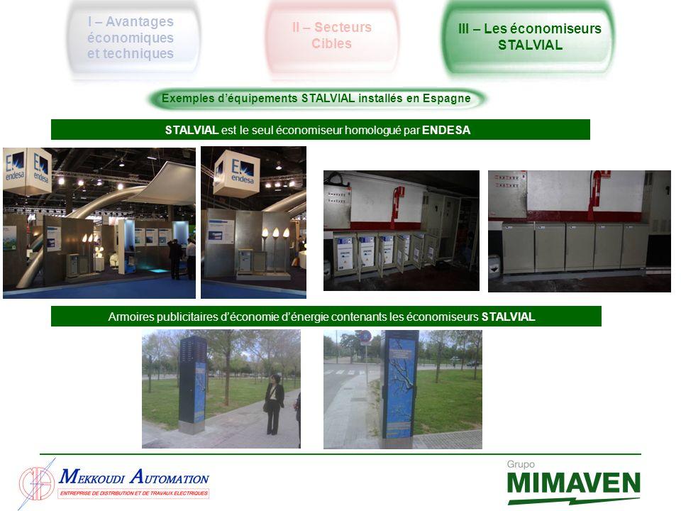 Exemples déquipements STALVIAL installés en Espagne STALVIAL est le seul économiseur homologué par ENDESA Armoires publicitaires déconomie dénergie co