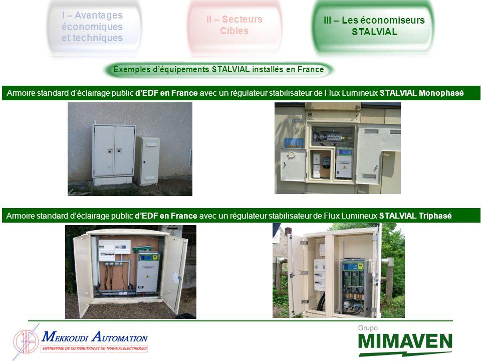 Exemples déquipements STALVIAL installés en France Armoire standard déclairage public dEDF en France avec un régulateur stabilisateur de Flux Lumineux