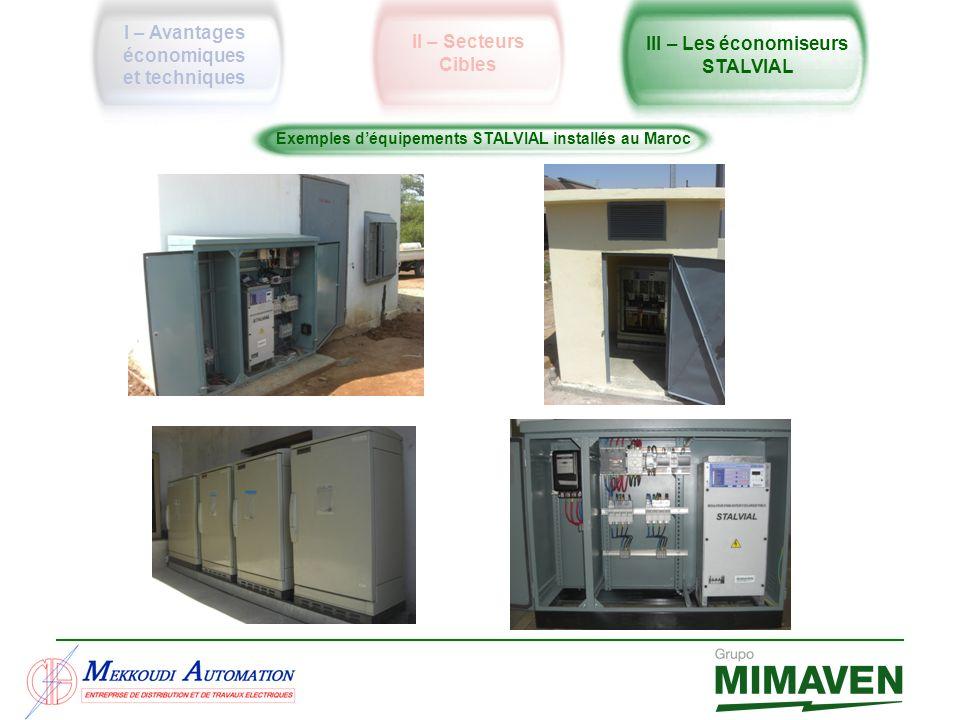 I – Avantages économiques et techniques II – Secteurs Cibles III – Les économiseurs STALVIAL Exemples déquipements STALVIAL installés au Maroc