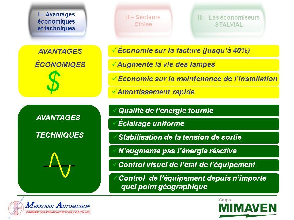 I – Avantages économiques et techniques II – Secteurs Cibles III – Les économiseurs STALVIAL Augmente la vie des lampes Économie sur la facture (jusqu