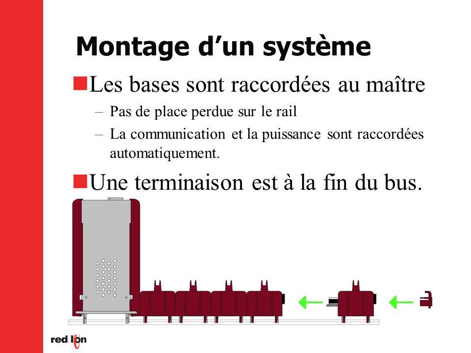 Montage dun système Les bases sont raccordées au maître –Pas de place perdue sur le rail –La communication et la puissance sont raccordées automatiquement.