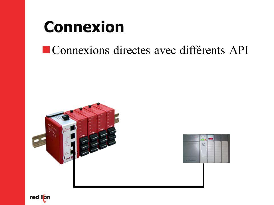 Connexion Connexions directes avec différents API