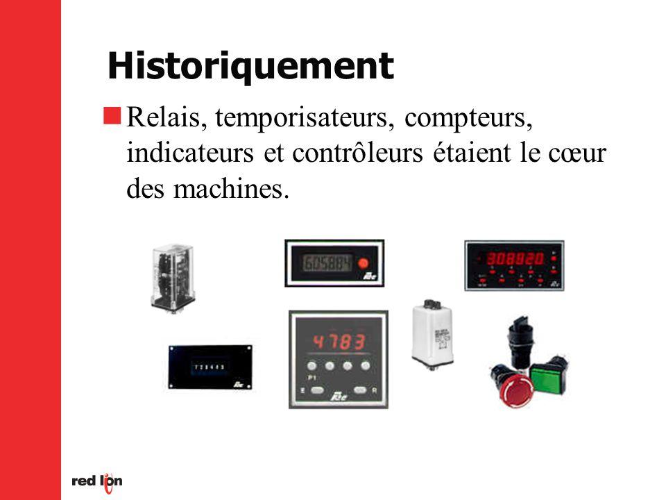 Historiquement Relais, temporisateurs, compteurs, indicateurs et contrôleurs étaient le cœur des machines.