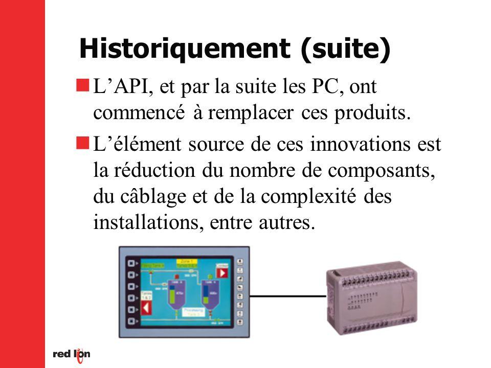 Historiquement (suite) LAPI, et par la suite les PC, ont commencé à remplacer ces produits.