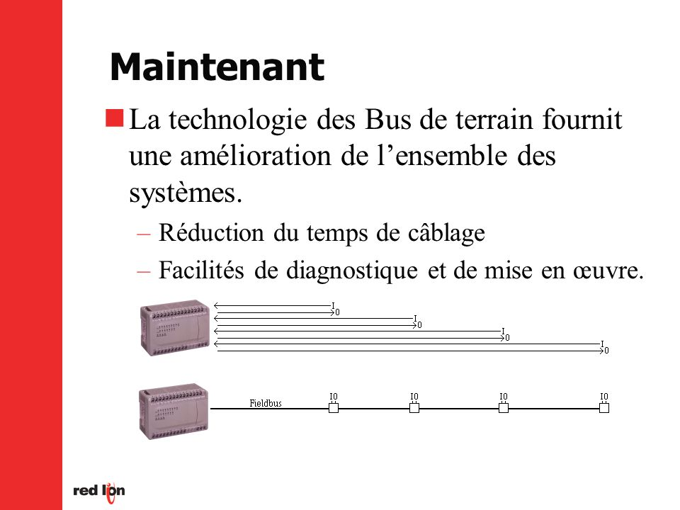Maintenant La technologie des Bus de terrain fournit une amélioration de lensemble des systèmes.