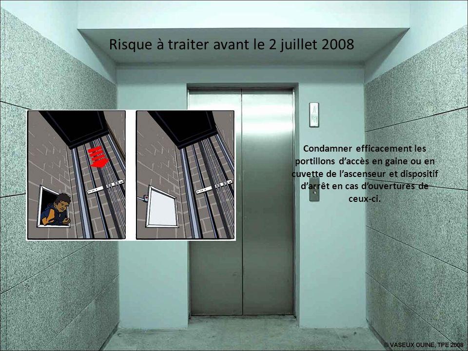 Risque à traiter avant le 2 juillet 2008 Sécurisé laccès à la salle des machines pour les techniciens.