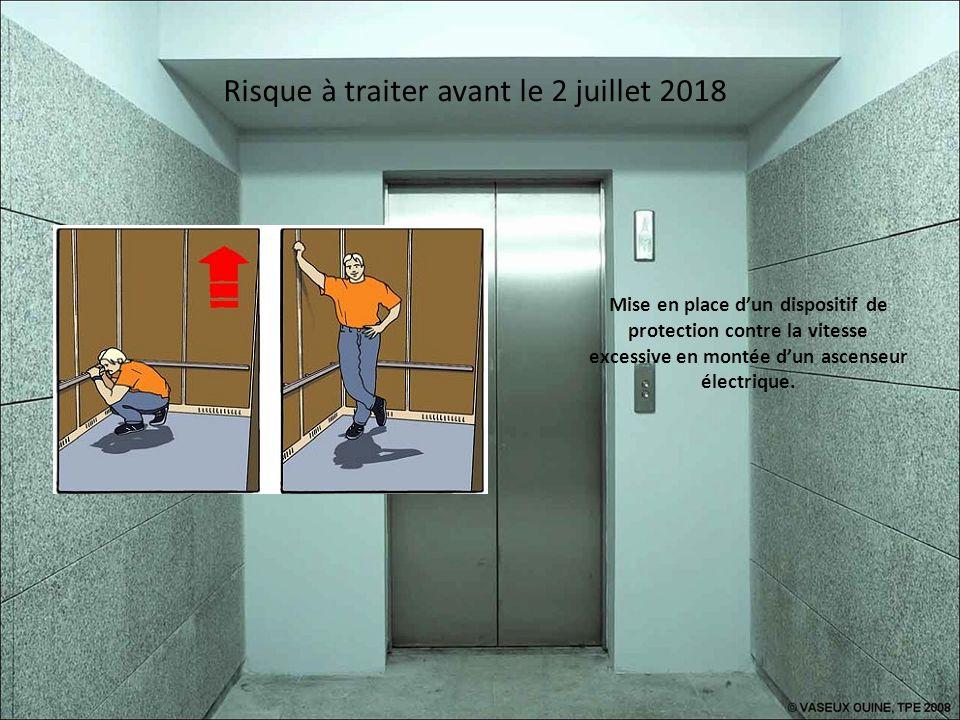 Risque à traiter avant le 2 juillet 2018 Améliorer la précision darrêt des cabines dascenseurs installés ou rénovés après le 31/12/1982.