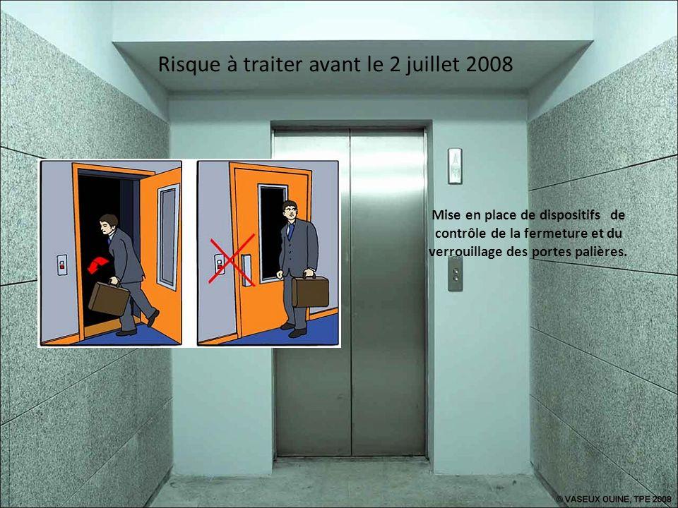 Risque à traiter avant le 2 juillet 2008 Mise en place de dispositifs de contrôle de la fermeture et du verrouillage des portes palières.