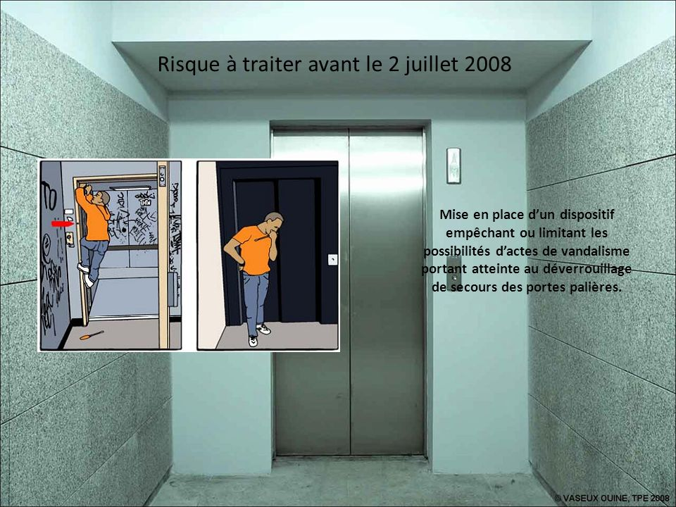 Risque à traiter avant le 2 juillet 2008 Mise en place dun dispositif empêchant ou limitant les possibilités dactes de vandalisme portant atteinte au déverrouillage de secours des portes palières.