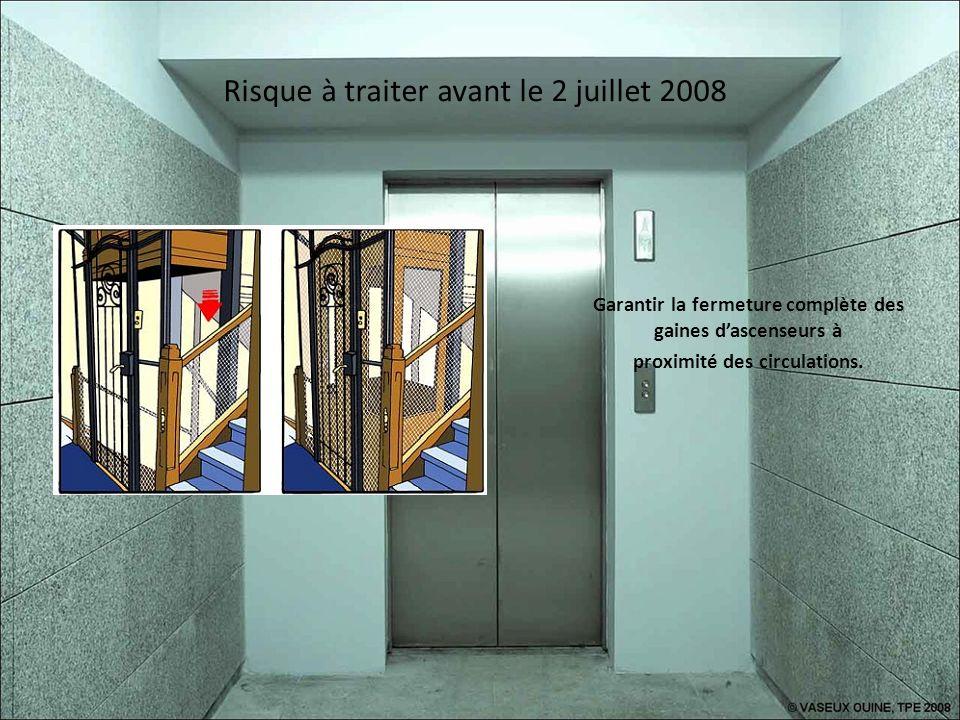 Risque à traiter avant le 2 juillet 2008 Mise en place dun dispositif de détection de la présence de personnes destinés à les protéger contre le choc des portes coulissantes lors de leur fermeture.