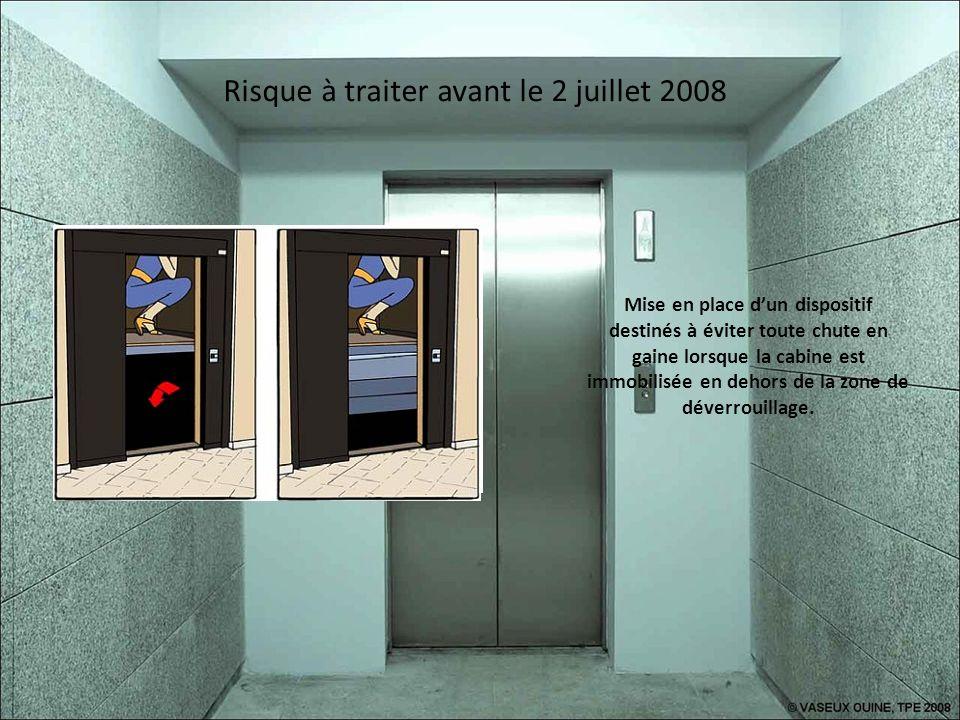 Risque à traiter avant le 2 juillet 2008 Mise en place dun limiteur de vitesse et remplacement des systèmes parachutes inadéquates.