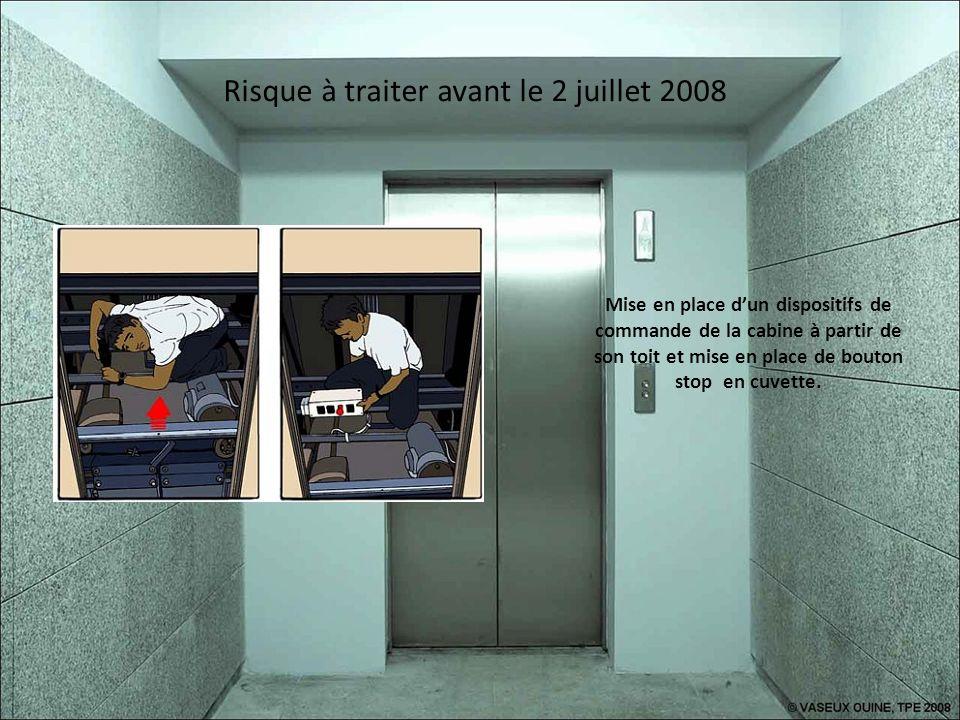 Risque à traiter avant le 2 juillet 2008 Mise en place dun dispositifs de commande de la cabine à partir de son toit et mise en place de bouton stop en cuvette.