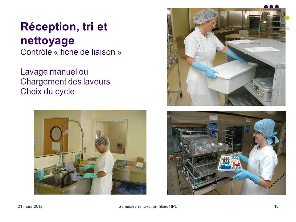 21 mars 2012Séminaire rénovation filière HPE10 Réception, tri et nettoyage Contrôle « fiche de liaison » Lavage manuel ou Chargement des laveurs Choix