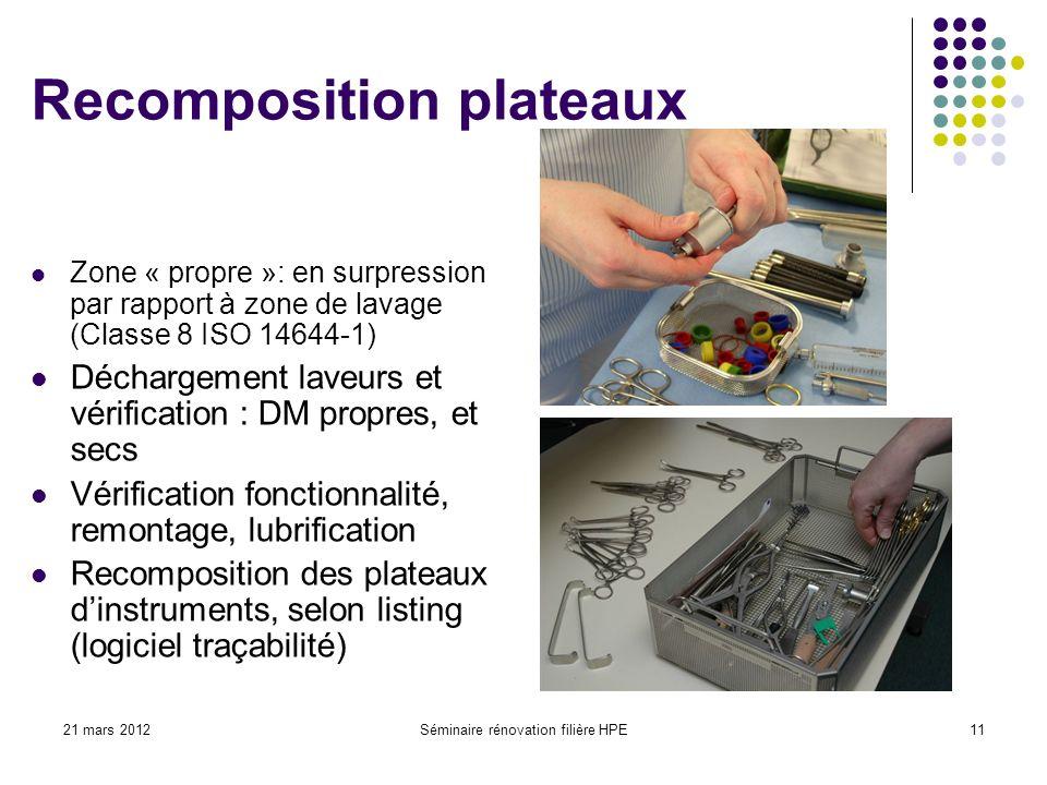 21 mars 2012Séminaire rénovation filière HPE11 Recomposition plateaux Zone « propre »: en surpression par rapport à zone de lavage (Classe 8 ISO 14644